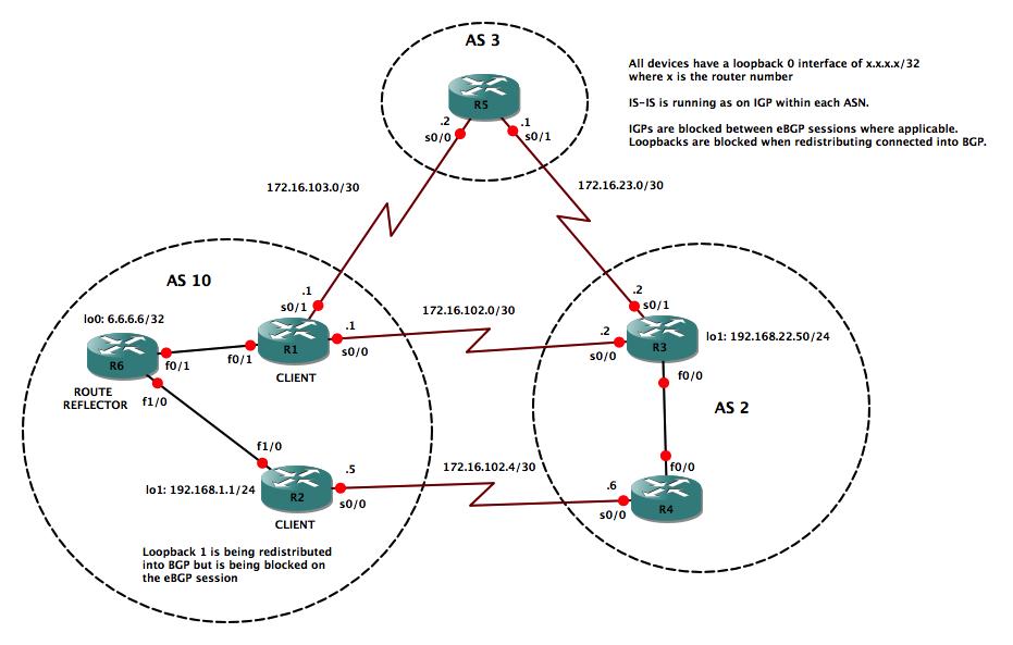 GNS3_basic_BGP_Lab_4
