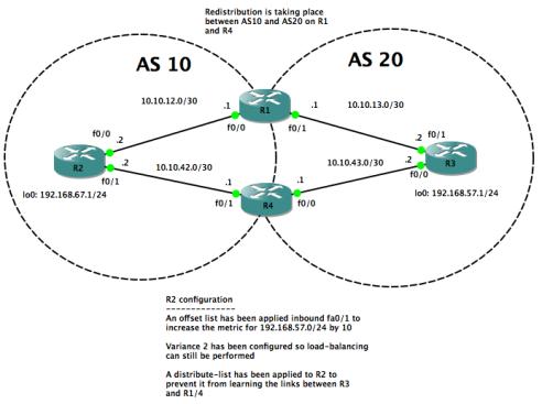 gns3_eigrp_lab_11