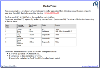 media_types_thumbnail