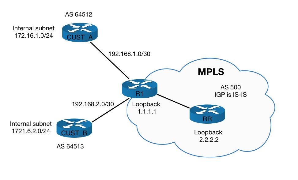 IOS-vs-XR_BGP_MPLS_LDP_ISIS