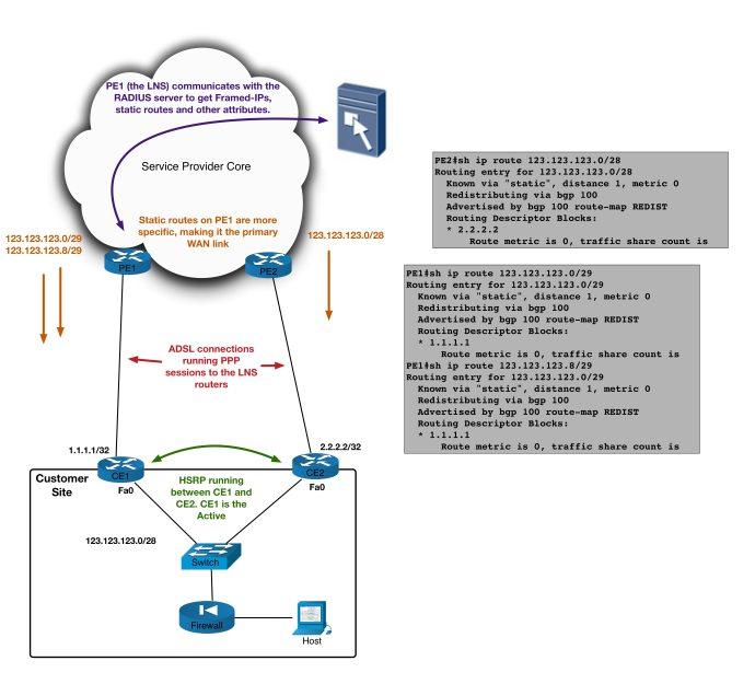 blog5_image1_base_setup