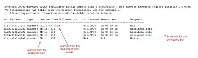 Blog6_output3_macs