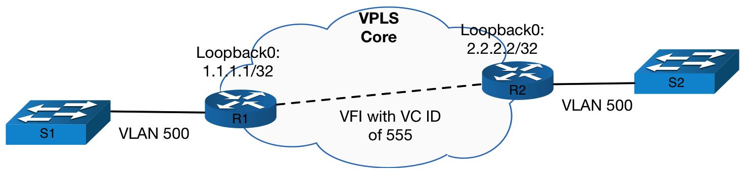 IOS-vs-XR_vpls