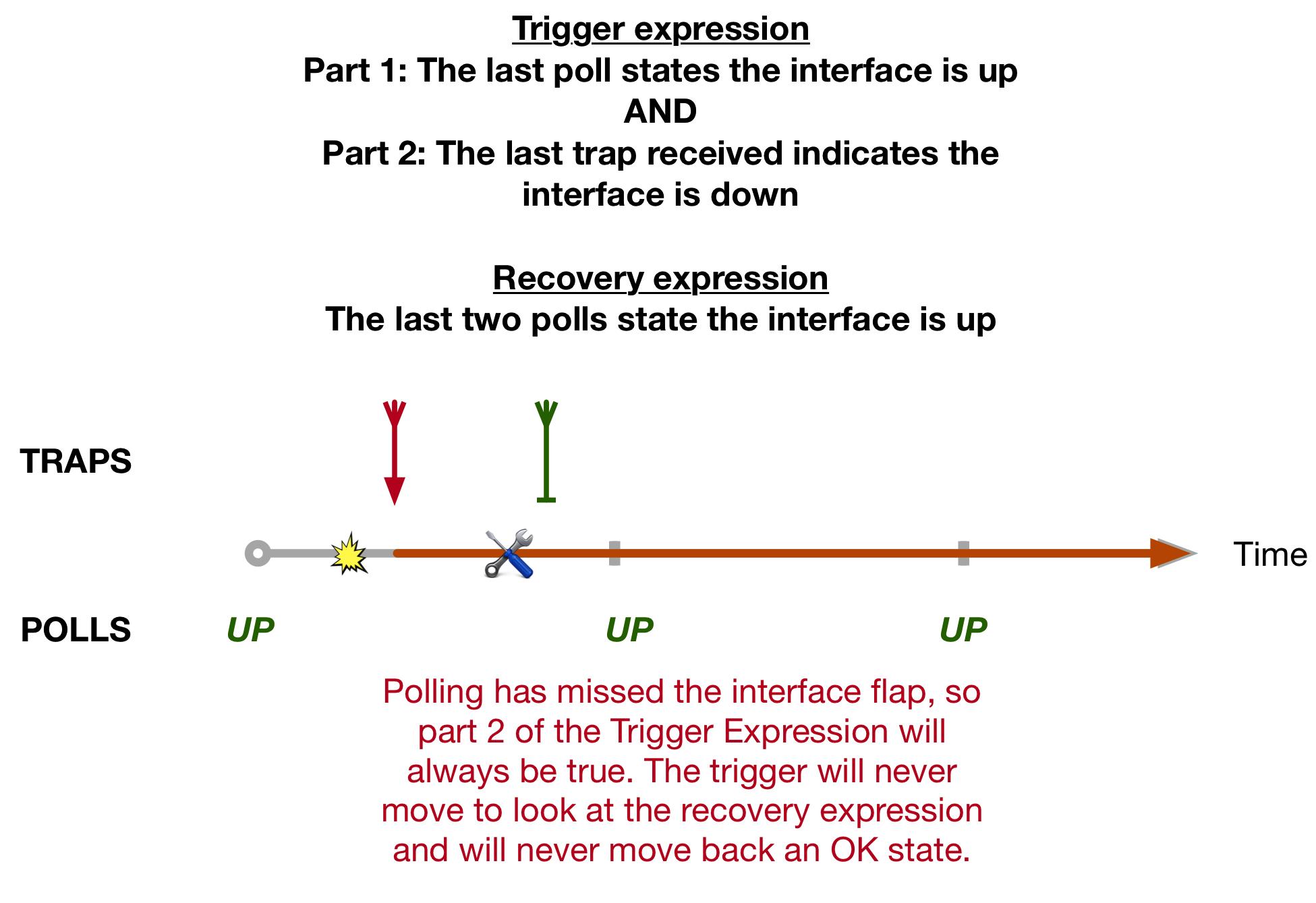 blog8_image12_diagram7