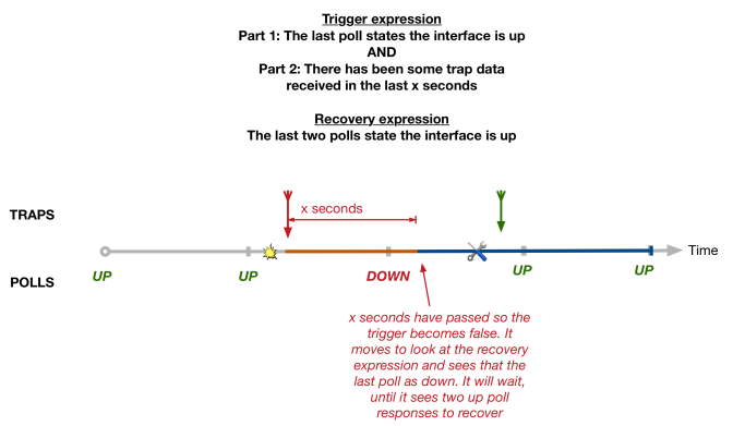 blog8_image14_diagram9