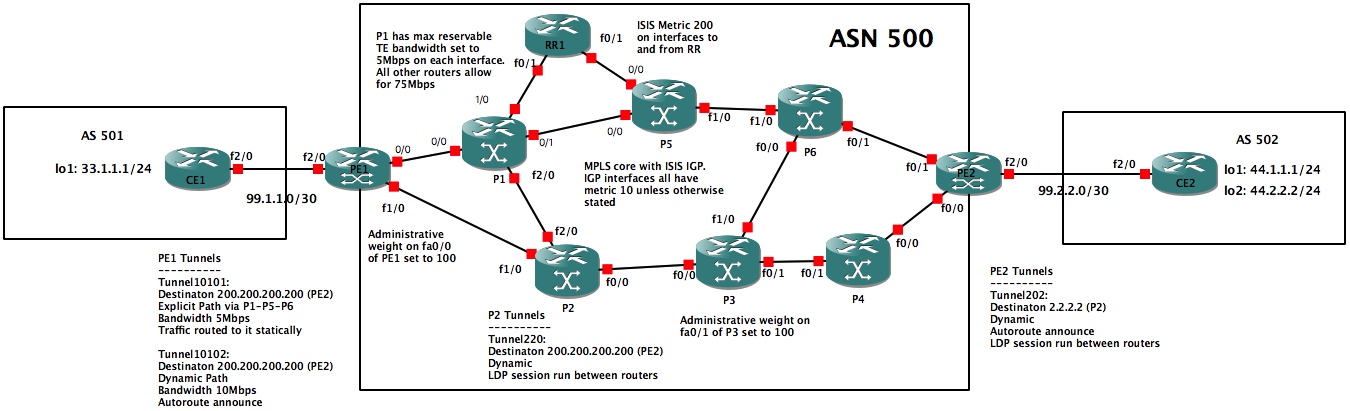 GNS3 Lab: MPLS Traffic Engineering | netquirks
