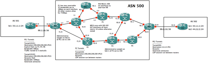 GNS3_MPLS_TE_Lab_17