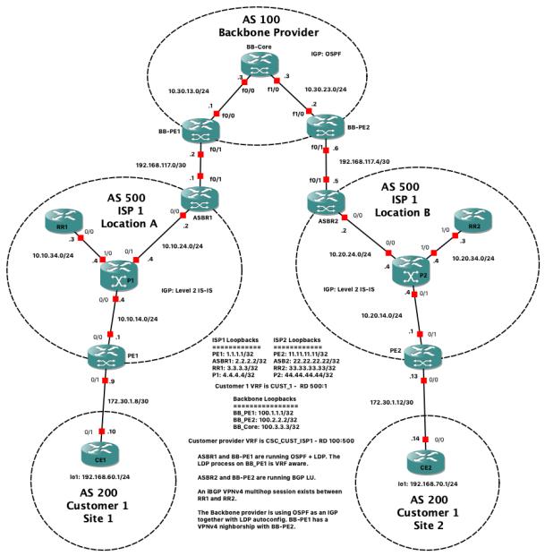 GNS3_CsC_Lab_18
