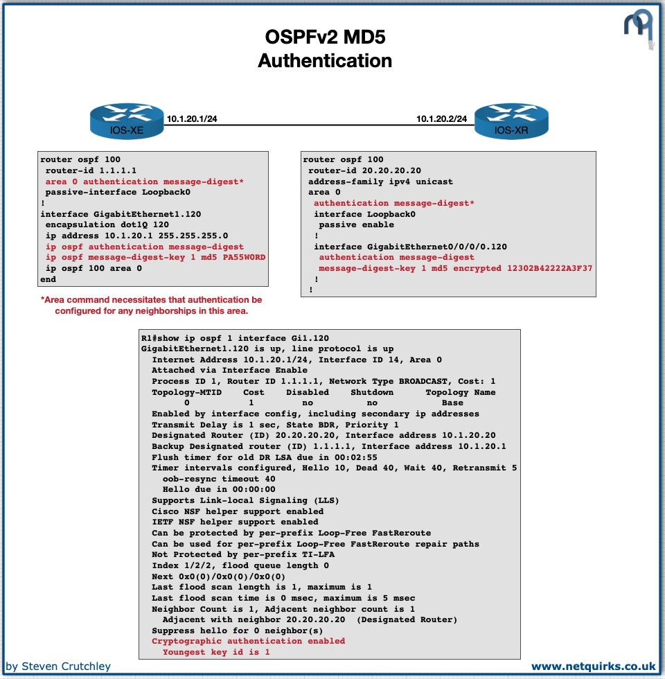 ospf_security_thumbnail