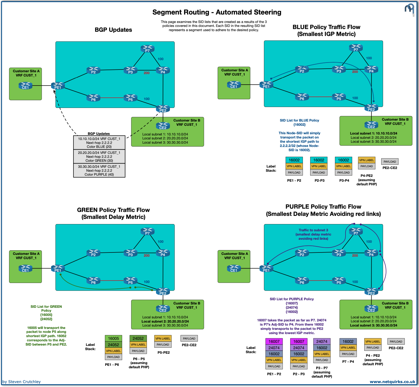 segment_routing_automated_steering_thumbnail