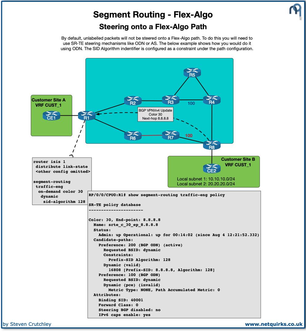 segment_routing_flex_algo_thumbnail