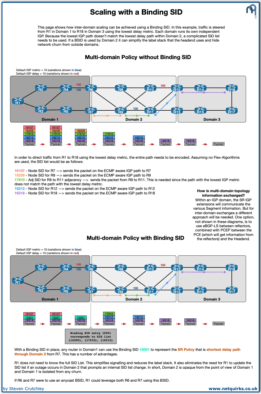 segment_routing_BSID_and_SRLB_thumbnail