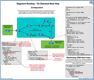 segment_routing_odn_thumbnail